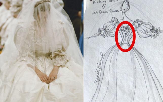 slot king88bet 10 Fakta Mengejutkan dari Gaun Pernikahan Putri Diana. Detail Mewah 'Rahasia' Hingga Total Harga